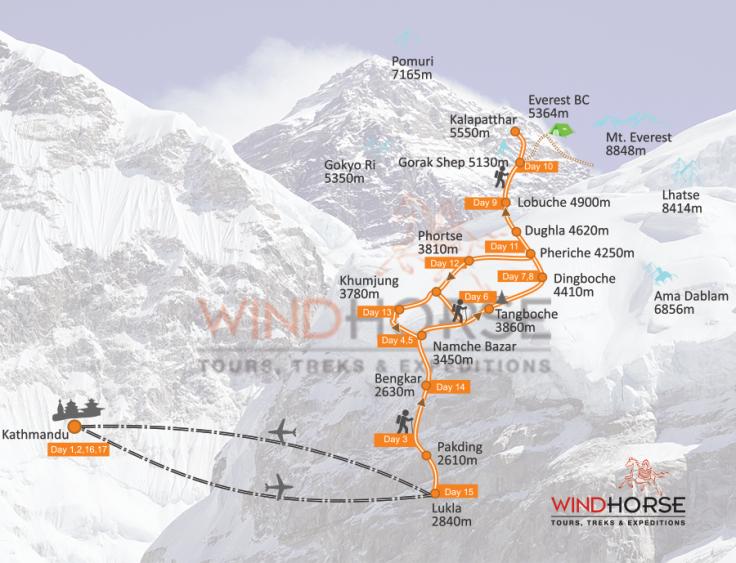 everest-base-camp-trek-map